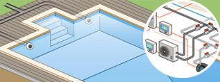 Voir l' animation du fonctionnement d' une piscine